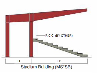 Multi-Star (MS*) Primary Framing System for Stadium Building
