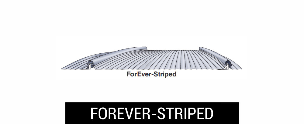 Concealed Fastener Light Weight Screwless Roof System