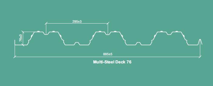 Multi Steel Deck 174 76 Structural Steel Composite Floor