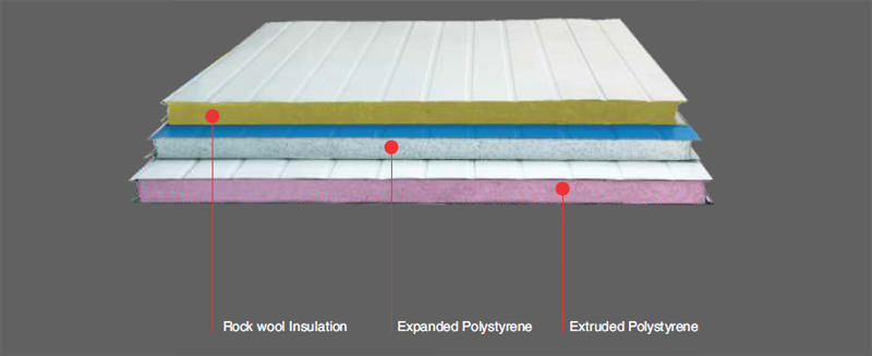 Thermosteel Wall Panel Sandwich Panel Walls Instead Of